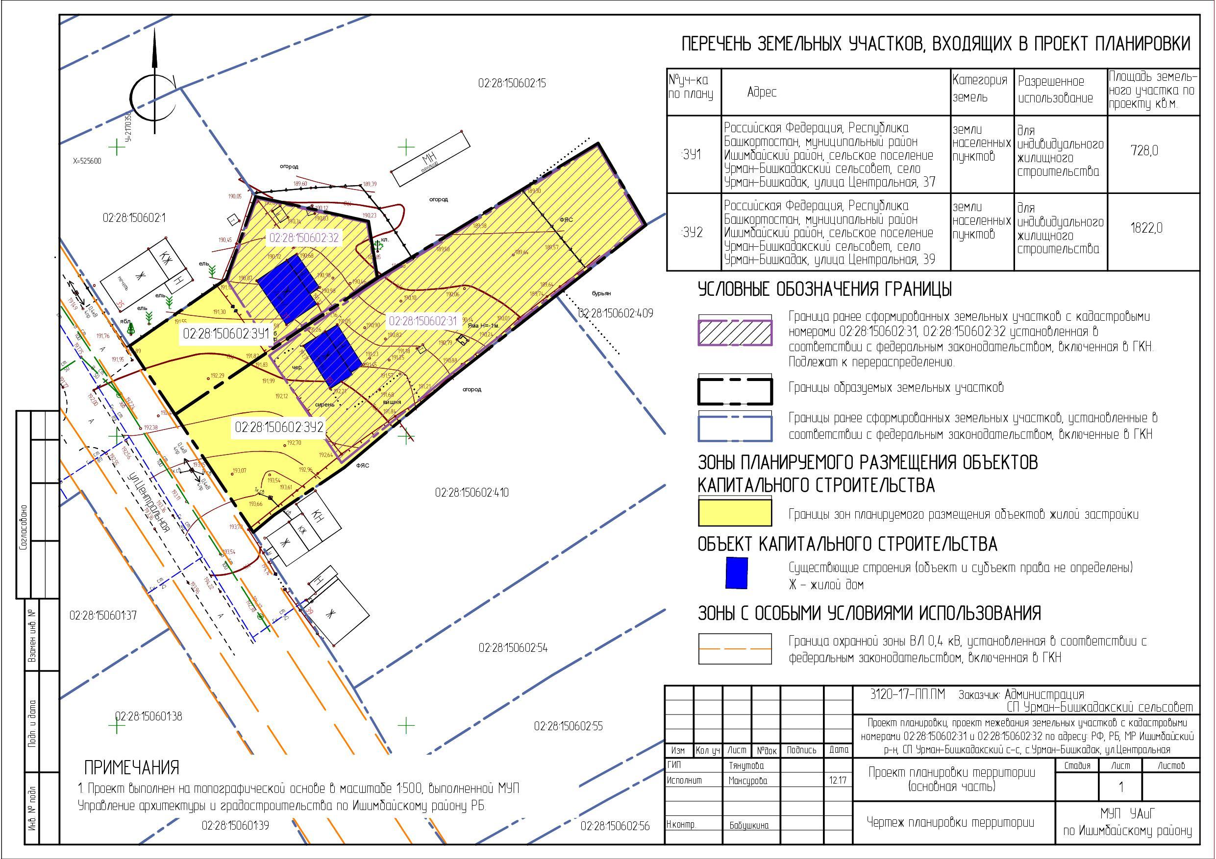 межевой план по разделу ранее учтенного земельного участка так конца